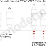 Comparacion punteros_marca de agua_blog